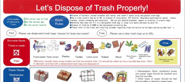 aturan sampah